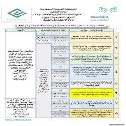 الخطة الزمنية لتسجيل الطلاب والطالبات بالصف الأول ابتدائي في نظام نور