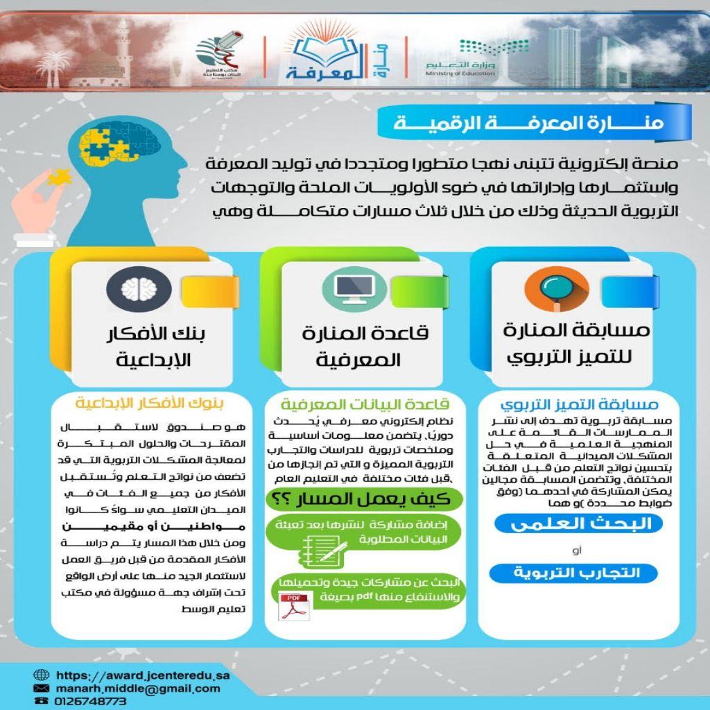 منارة المعرفة الرقمية