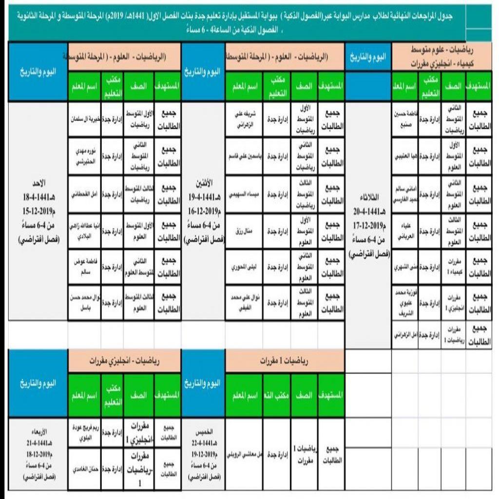 جدول المراجعات النهائية لطالبات بوابه المستقبل