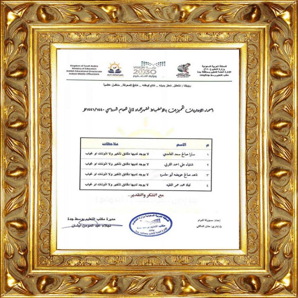 الإداريات المتميزات بالانضباط لشهر جماد الثاني للعام ١٤٤١/١٤٤٠هـ